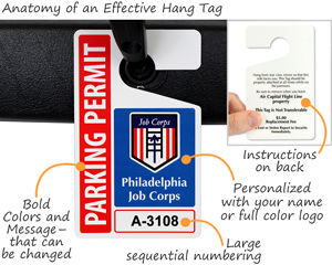 Anatomy of an Effective Hang Tag