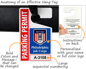 Anatomy of an Effective Hang Tag